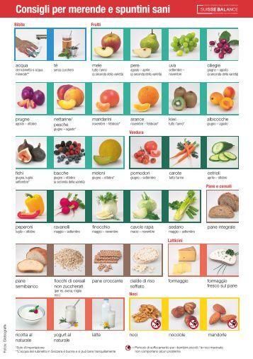 consigli per merende e spuntini sani sge suissebalance ch consigli per ...