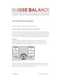 Fact-sheet Bilancio energetico - Suisse Balance