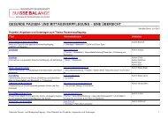 Gesunde Pausenverpflegung und Mittagstisch - Suisse Balance