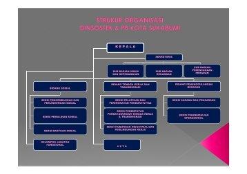 Inovasi - Pemerintah Kota Sukabumi