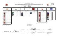 MODEL BE1 A3_DP2 - Pemerintah Kota Sukabumi