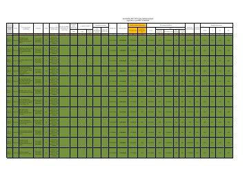 pagal 2012 m. gruodžio 3 d. duomenis Savivaldybės 2007–2013 m ...