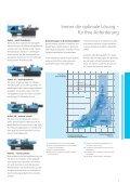 Produktbroschüre Systec SP (pdf - 1.9 MB) - Sumitomo (SHI) - Page 5