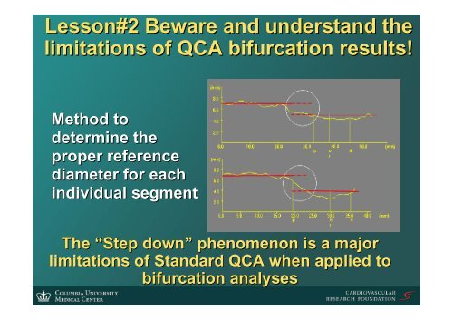 Pitfalls and Limitations of QCA in the Analysis of ... - summitMD.com