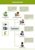 löydä tuotantosi mittaamattomat mahdollisuudet - Fastems - Page 3