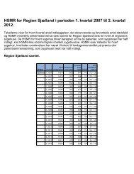 HSMR for Region Sjælland i perioden 1. kvartal 2007 ... - Sundhed.dk