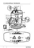 Gebrauchsanleitung Kaffeevollautomat ELEGANZA - Baur - Seite 4