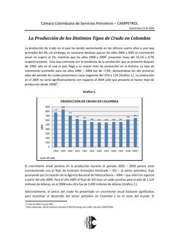 La Producción de los Distintos Tipos de Crudo ... - OilProduction.net