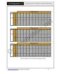 Tabla- Cálculo de desplazamiento - OilProduction.net
