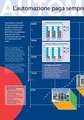 Il fornitore leader di sistemi di automazione industriale - Fastems - Page 2