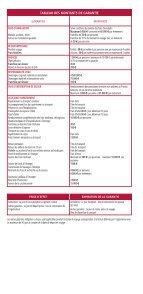 contrat : Option 2 - Marmara - Page 2