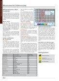 Temperatur, Licht, Schall, Feuchtigkeit, Drehzahl - Page 3