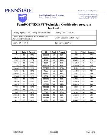 Concrete Field Testing Technician Certification Program ACI ...