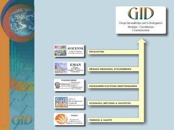 Présentation du programme WHEP - GID
