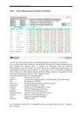 Auswertung zum Kollegenvergleich - Landau Software GmbH - Page 6