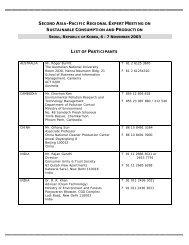 List of participants - Development