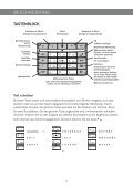 Bedienungsanleitung - Suprag AG - Page 6