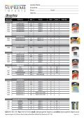 Product List NO PRICES.indd - Supreme Imports - Page 3