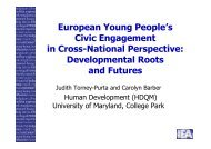 European Young People's Civic Engagement in Cross-National ...