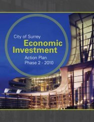 The Economic Investment Action Plan Phase 2 - City of Surrey