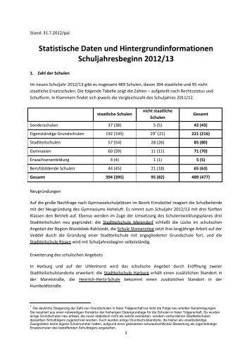Statistische Daten und Informationen zum ... - Bildungsklick