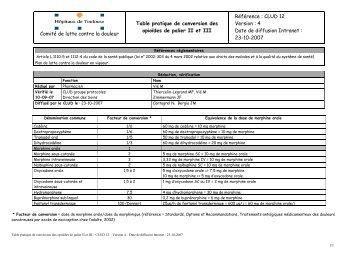 Table de conversion des opioïdes - Infirmiers.com
