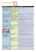 Maintenance des dispositifs médicaux Maintenance ... - Infirmiers.com - Page 7