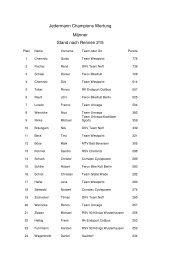 Jedermann Champions Wertung Männer Stand nach Rennen 215