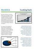 CSR - Research Institute for Managing Sustainability - Seite 6