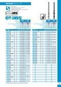 PDF herunterladen - Sutton Tools - Page 5