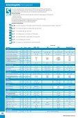 Technische Informationen - Sutton Tools - Seite 4