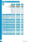 Technische Informationen - Sutton Tools - Seite 6