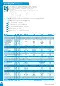 PDF herunterladen - Sutton Tools - Page 4