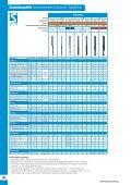 PDF herunterladen - Sutton Tools - Page 6