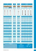 PDF herunterladen - Sutton Tools - Page 7