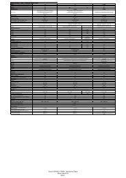Suzuki GRAND VITARA: Technische Daten ... - Suzuki-presse.de