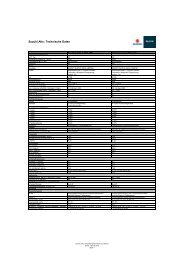 Suzuki Alto: Technische Daten - Suzuki-presse.de
