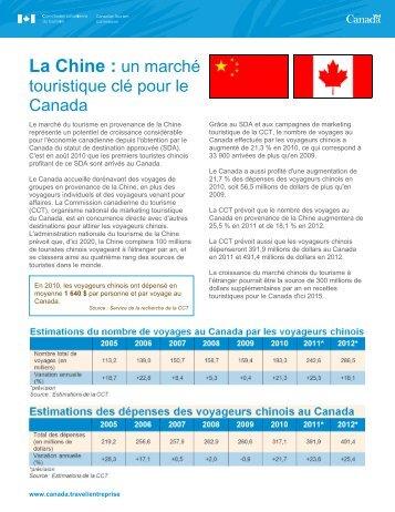 Fiche de renseignements touristiques sur la Chine - La Commission ...