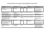 Sciences & Didactique du Plurilinguisme ...