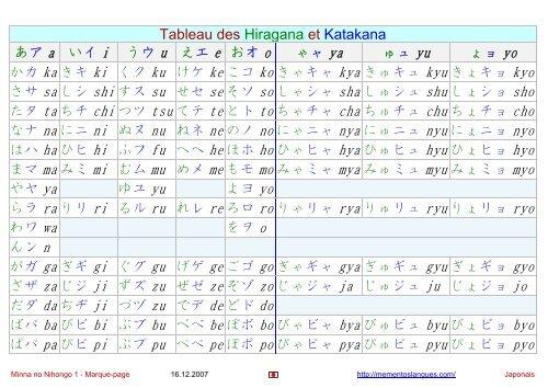 Tableau des Hiragana et Katakana あア a いイ i うウ u えエ e おオ o ゃ ...