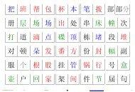 120 spécificatifs chinois (1-60) 量词16/01/2007 http://perso.orange.fr ...