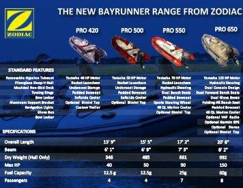 Bayrunner Brochure - aqua services