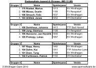 Endrangliste Jugend A (Gruppe - MO 11:00) 3 ... - SV Windhagen