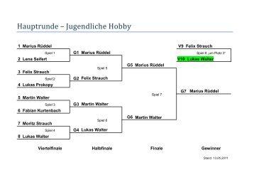 Hauptrunde – Jugendliche Hobby - SV Windhagen