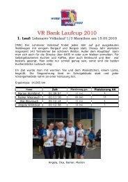 VR Bank Laufcup 2010.pdf - SV Windhagen