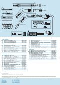 TBi Industries - Page 2
