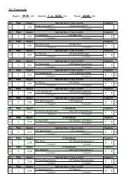 Ergebnisse Endrunde - SV Bernried