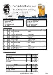 des Fußballkreises Straubing - SV Bernried