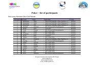 Poker – list of participants - European company sport games