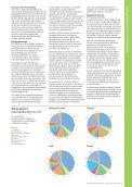 Eurocommercial Properties NV - Page 5